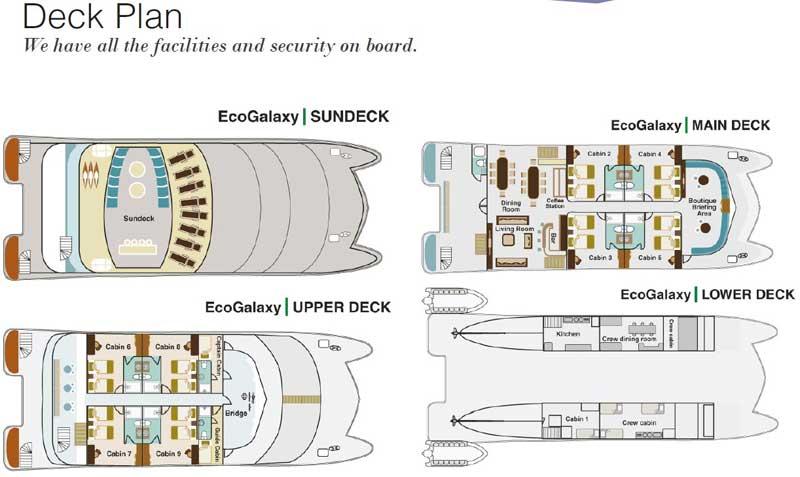 Deckplan EcoGalaxy Katamaran