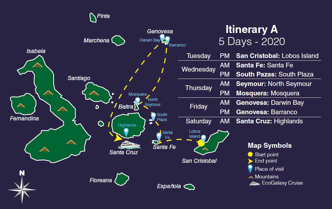 Route A 5 Tage auf dem EcoGalaxy Katamaran