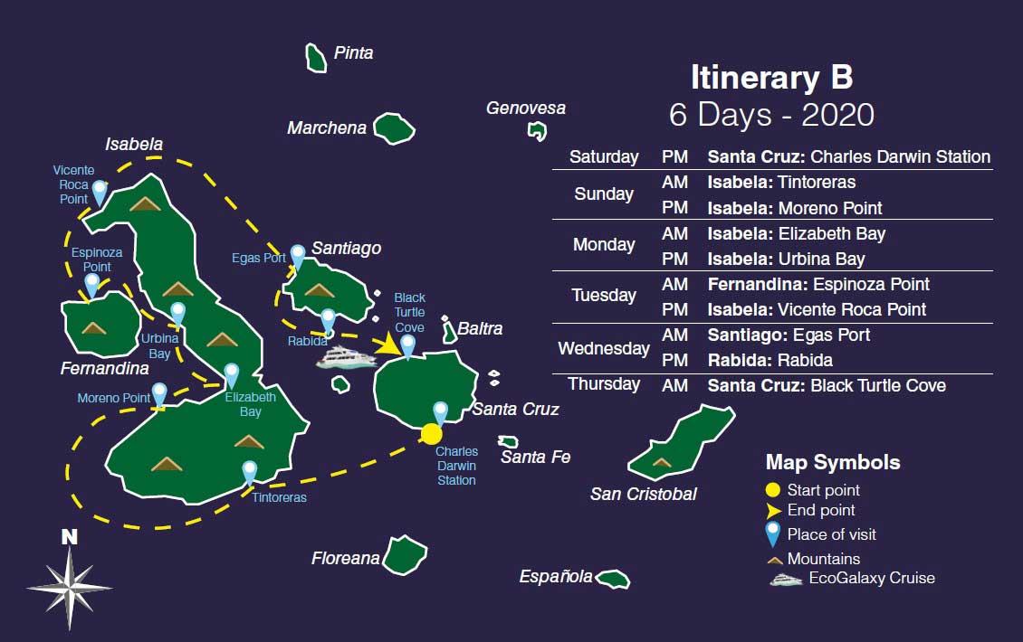 Route B 6 Tage auf dem EcoGalaxy Katamaran