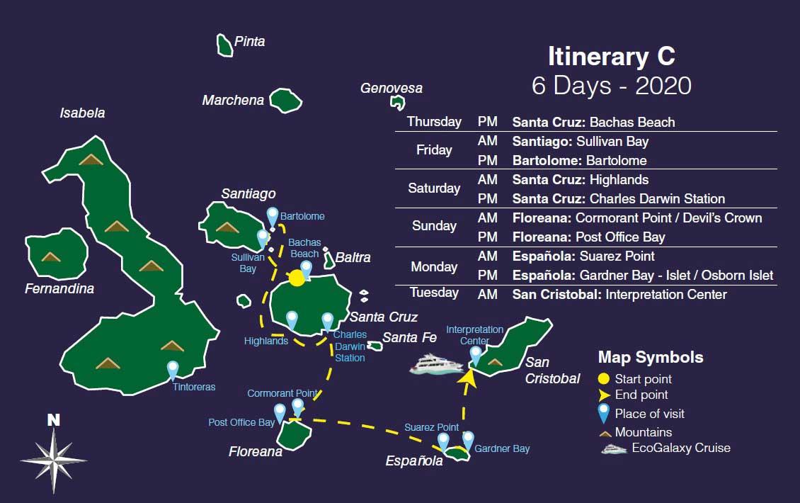 Route C 6 Tage auf de EcoGalaxy Katamaran
